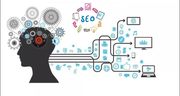 What is Artificial Intelligence in SEO? - Seomaester
