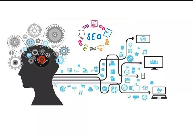 What is Artificial Intelligence in SEO?