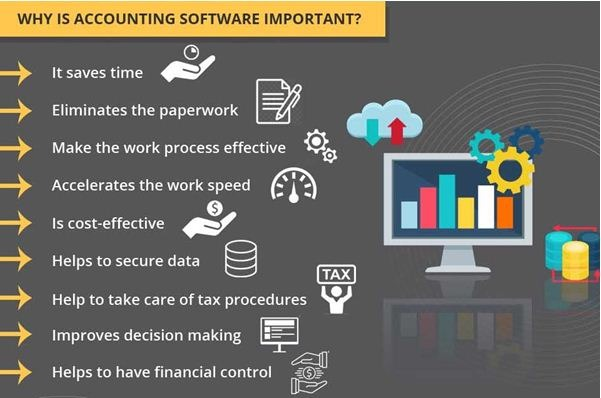 Benefits of Accounting Software For Small Business