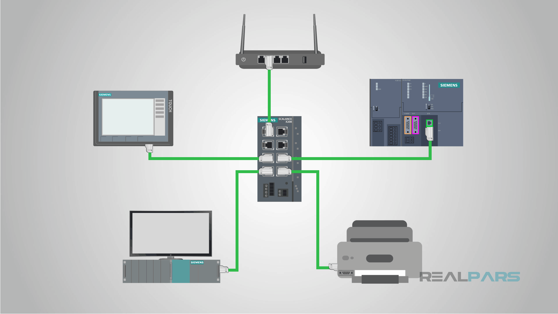 What Is The Difference Between LAN And Ethernet?