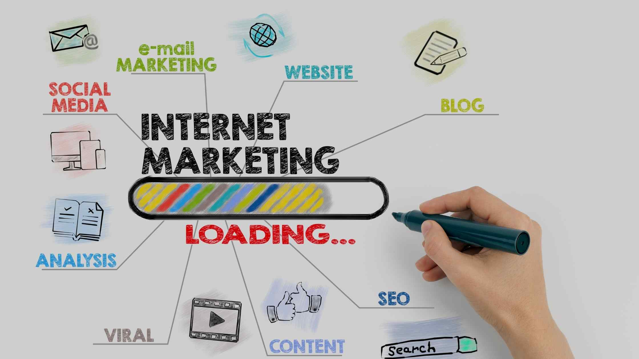 10 Things You Can Do to Improve Your Internet Marketing