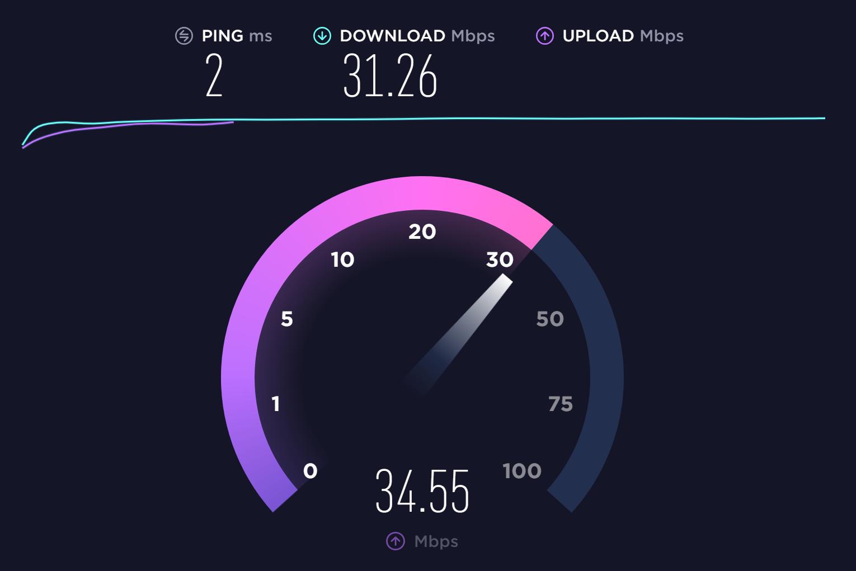 Internet speed test