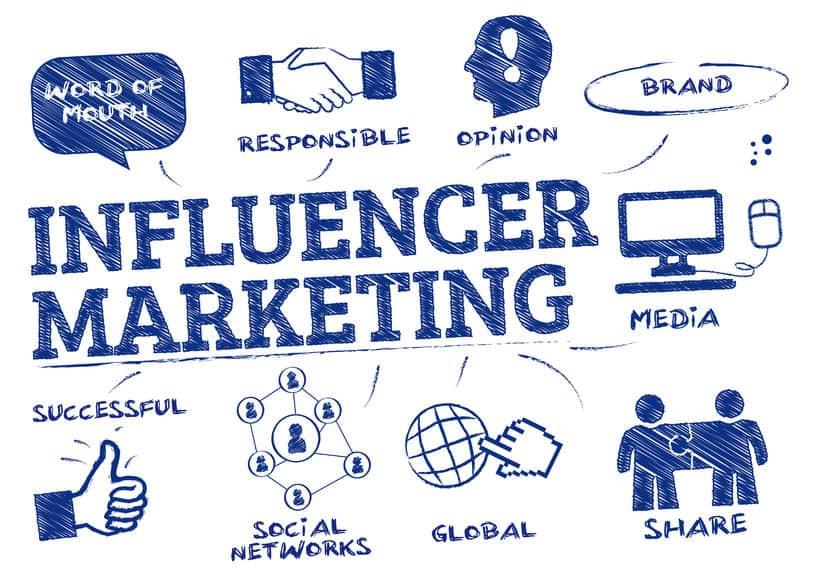 Influncer Marketing