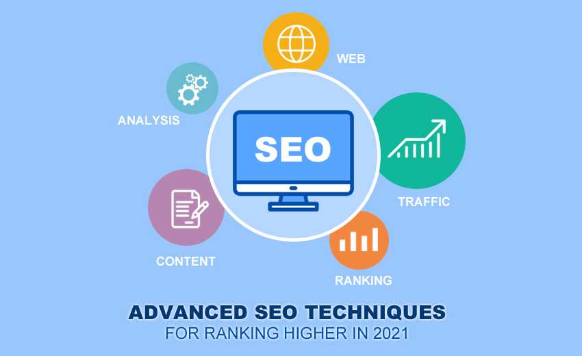 What You Need To Change About Your SEO Techniques In 2021