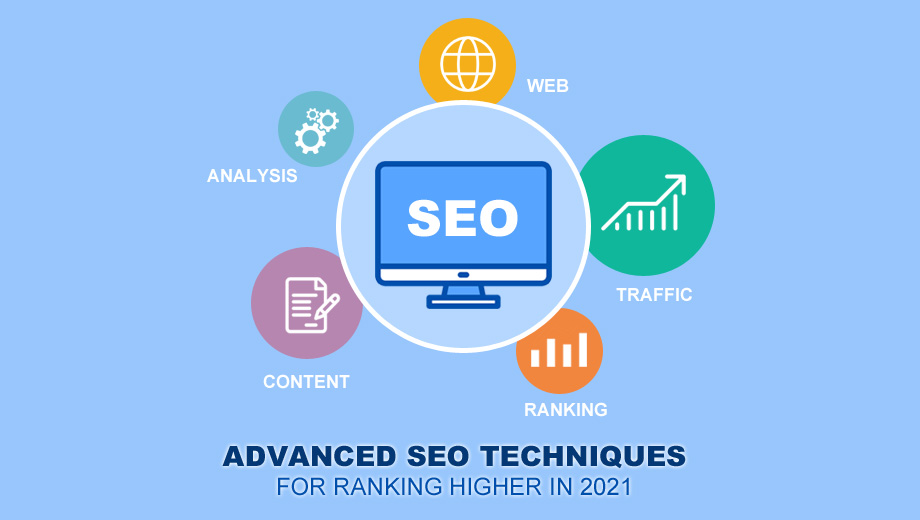 Your SEO Techniques In 2021